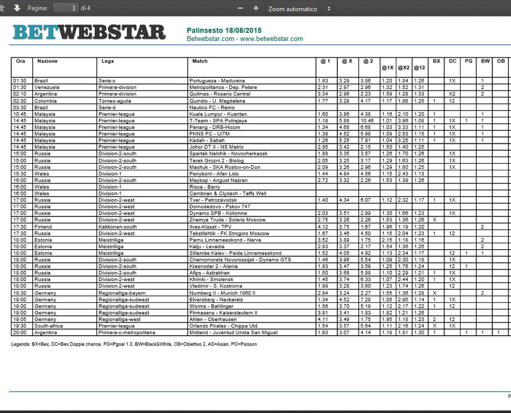 Palinsesto partite goldbetting sports betting companies in usa